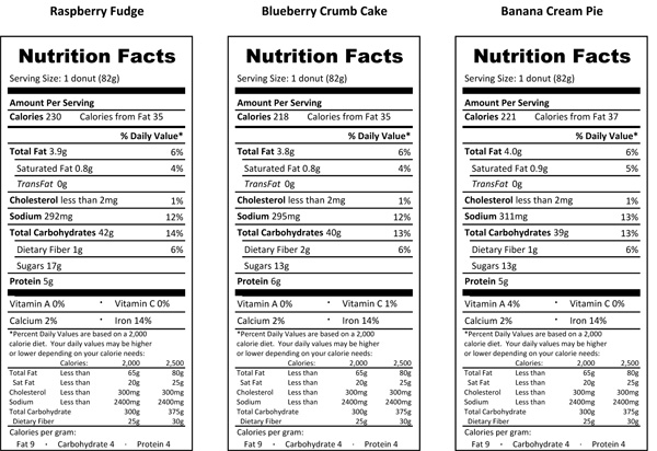 Nutrition Info For Diane.xls