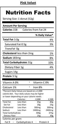 Nutrition Label.xls